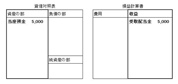 f:id:gyouseishositakkii:20190305133238p:plain