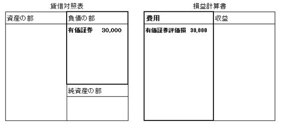 f:id:gyouseishositakkii:20190305133607p:plain
