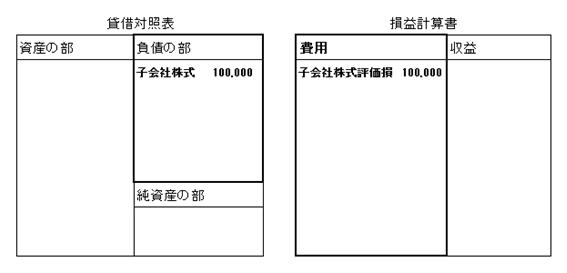 f:id:gyouseishositakkii:20190305133909p:plain