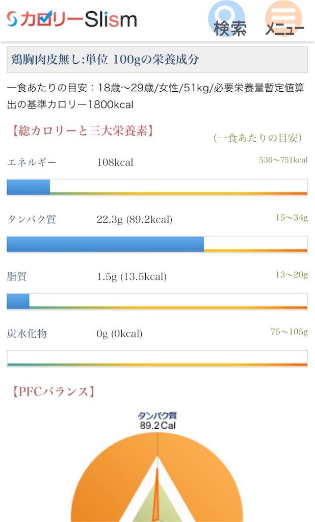 f:id:gyu-kaku:20170327193646j:image