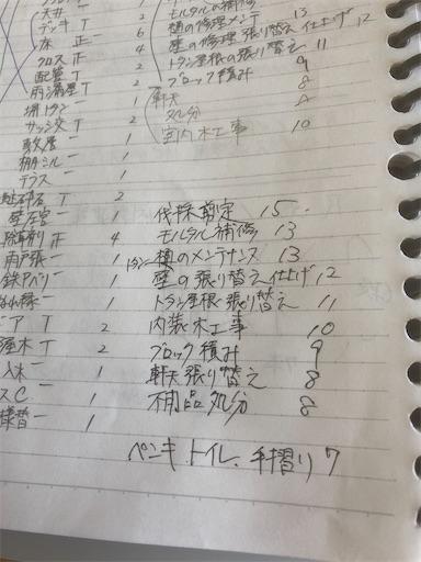 f:id:gyu-ryu-a3:20210216182442j:image