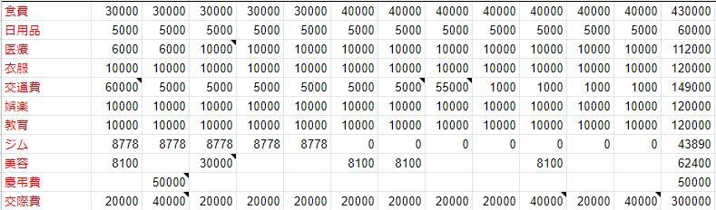 f:id:gyutanchang:20201231203004p:plain