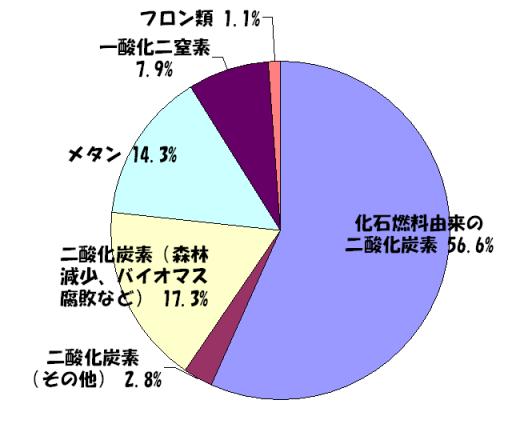 f:id:gyuuhomura:20200210131555p:plain