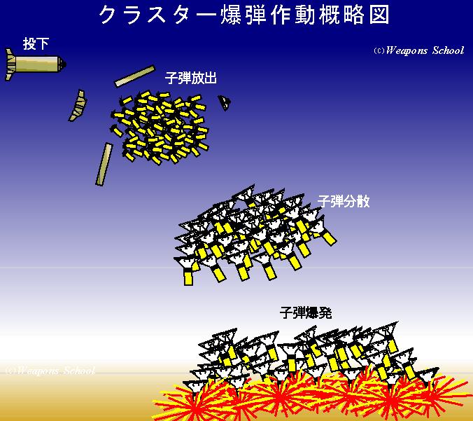 f:id:gyuuhomura:20200225191027p:plain