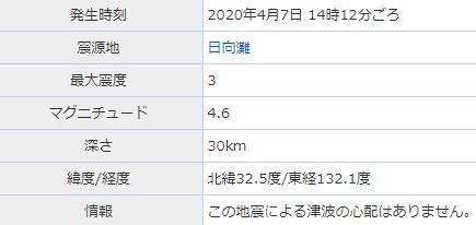 f:id:gyuuhomura:20200407145402p:plain
