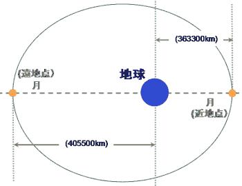 f:id:gyuuhomura:20200408003928p:plain