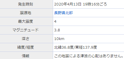 f:id:gyuuhomura:20200413194234p:plain
