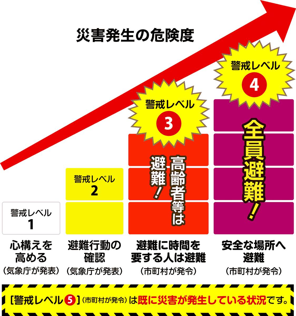 f:id:gyuuhomura:20200415140727p:plain