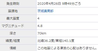 f:id:gyuuhomura:20200426104324p:plain