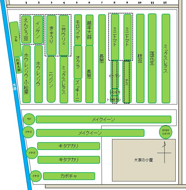 f:id:gyuuhomura:20200504160834p:plain
