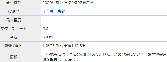 f:id:gyuuhomura:20200504222202p:plain