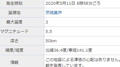 f:id:gyuuhomura:20200511091253p:plain