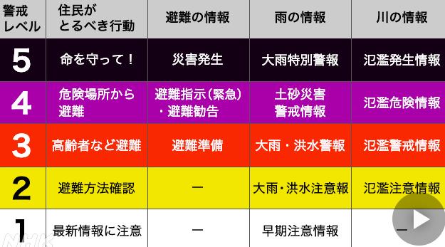 f:id:gyuuhomura:20200704130820p:plain
