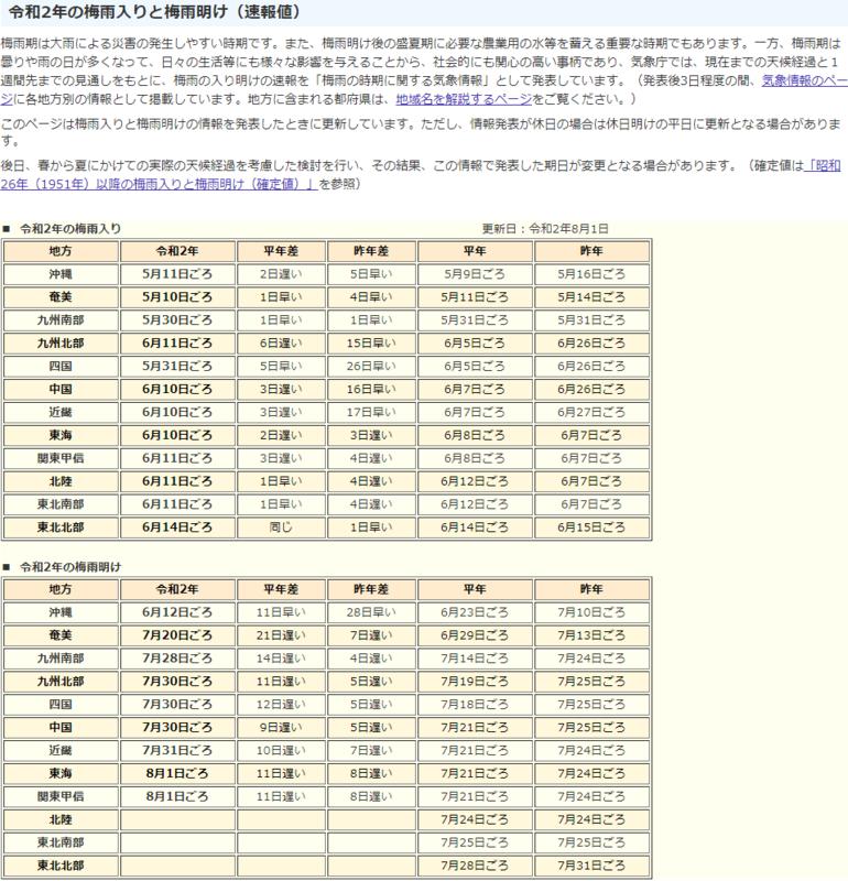 f:id:gyuuhomura:20200802095655p:plain