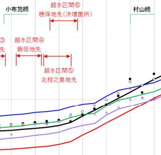 f:id:gyuuhomura:20210114000959p:plain