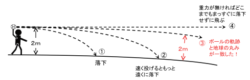 f:id:gyuuhomura:20210117130324p:plain