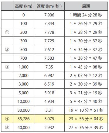 f:id:gyuuhomura:20210117132425p:plain