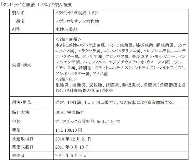 f:id:gyuuhomura:20210125114428p:plain