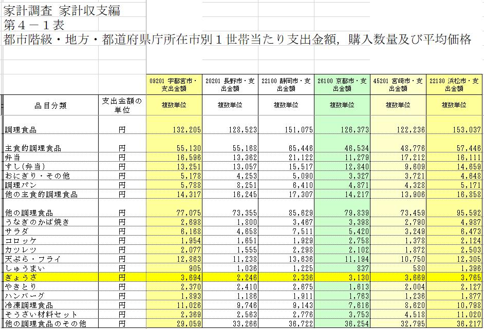 f:id:gyuuhomura:20210206153314p:plain