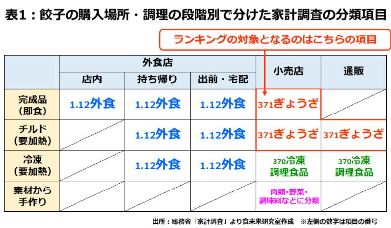 f:id:gyuuhomura:20210206164441p:plain