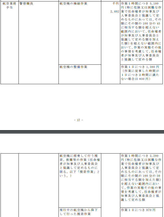 f:id:gyuuhomura:20210404102039p:plain