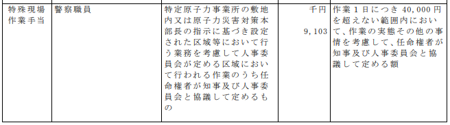 f:id:gyuuhomura:20210404102149p:plain