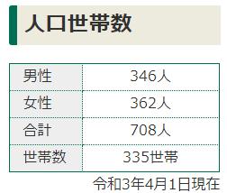 f:id:gyuuhomura:20210412124624p:plain