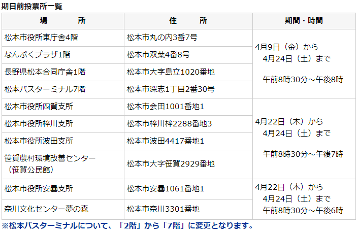 f:id:gyuuhomura:20210414122311p:plain
