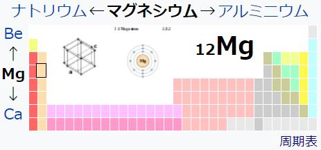 f:id:gyuuhomura:20210428002448p:plain