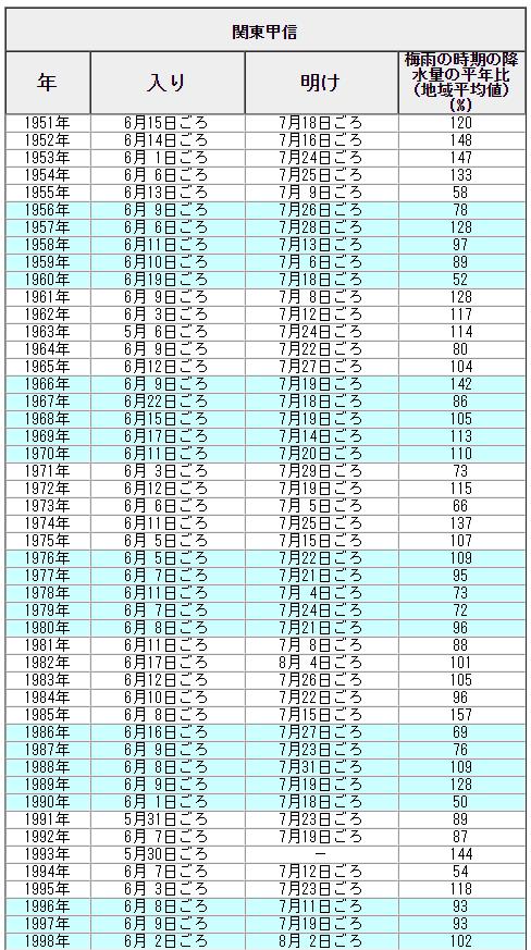 f:id:gyuuhomura:20210614145920p:plain
