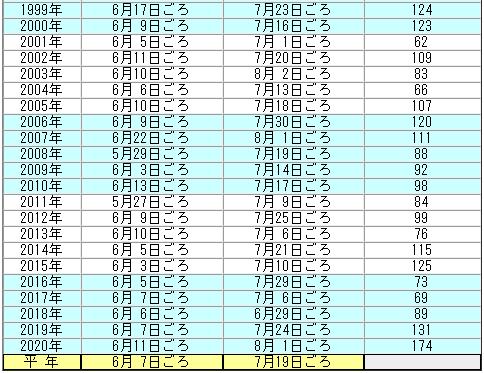f:id:gyuuhomura:20210614150021p:plain