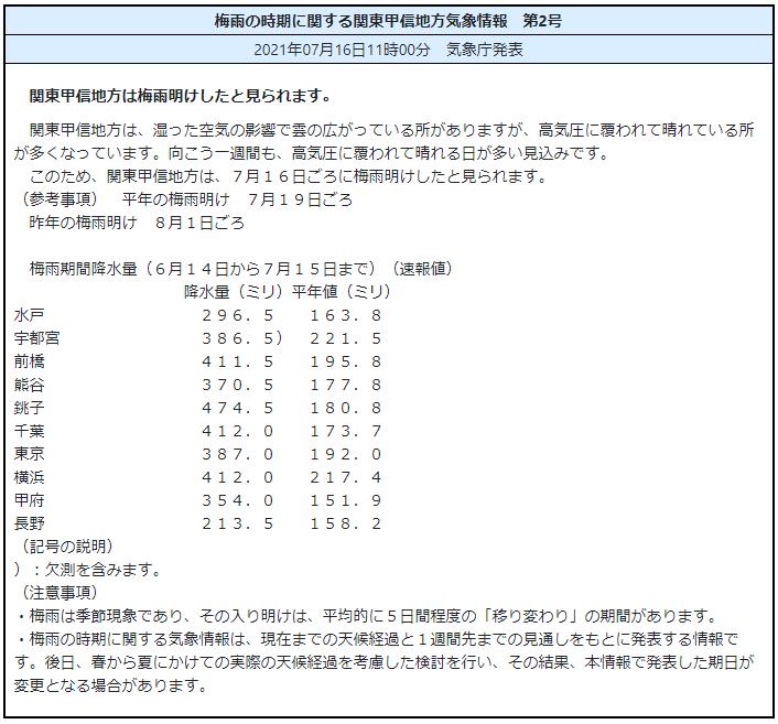 f:id:gyuuhomura:20210716122338p:plain