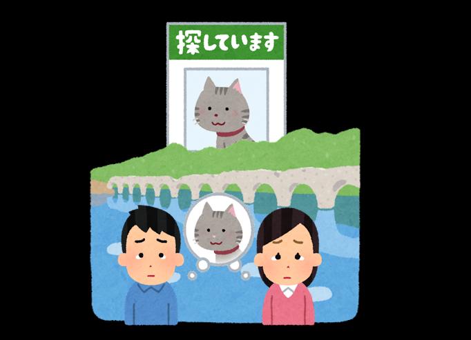 f:id:gyuuhomura:20210722153724p:plain