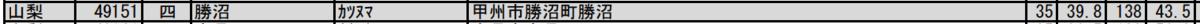 f:id:gyuuhomura:20210724111605p:plain