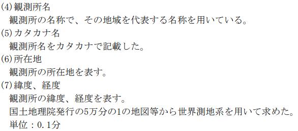 f:id:gyuuhomura:20210724111916p:plain