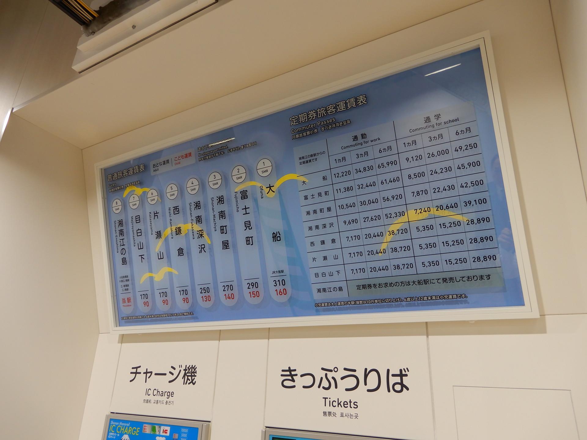 湘南江の島駅の運賃表