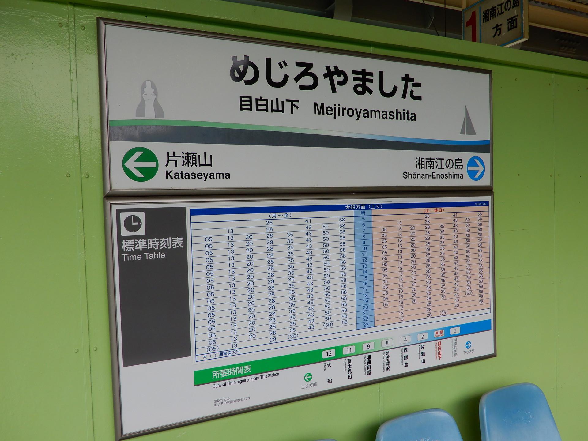 目白山下駅の駅名標