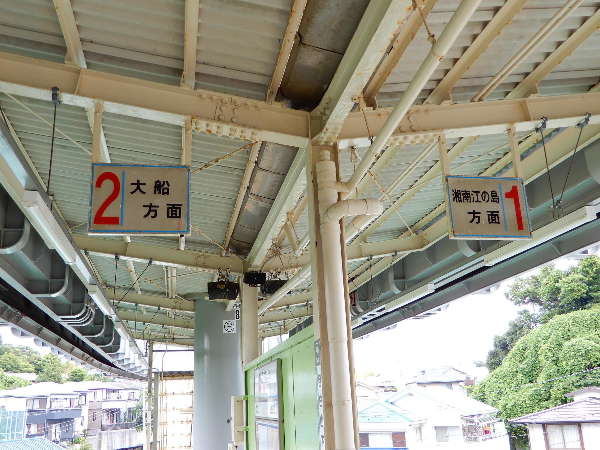 目白山下駅の番線表示