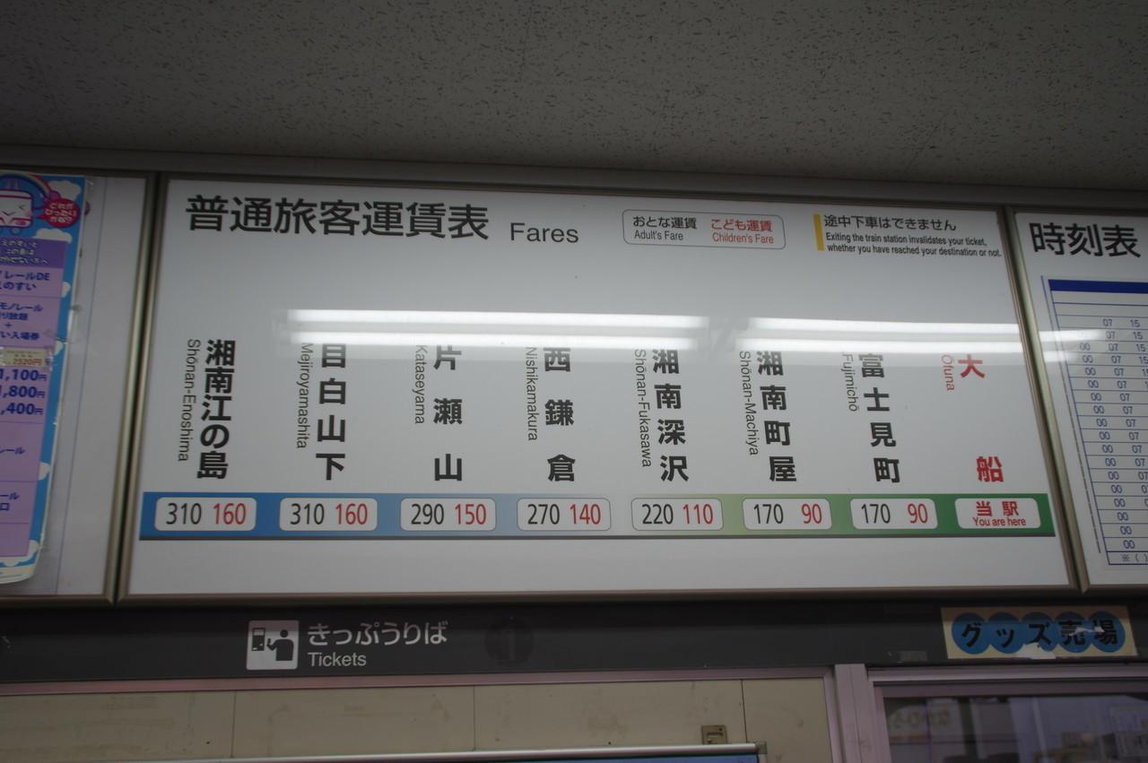 旧デザインの運賃表