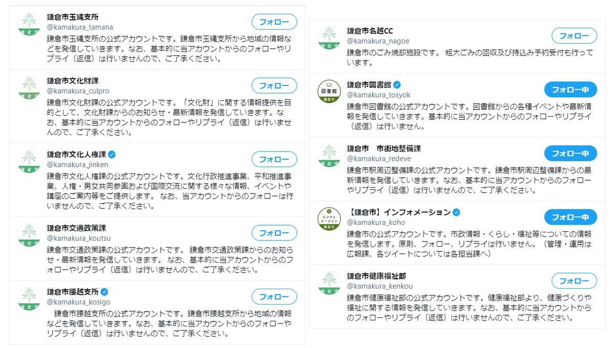 鎌倉市公式アカウントのうち10個のプロフィール