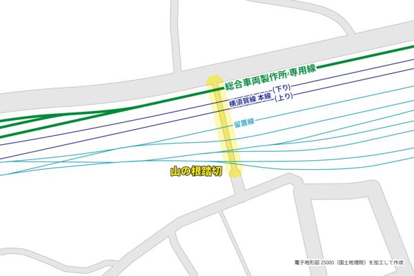 専用線と踏切の位置関係説明図