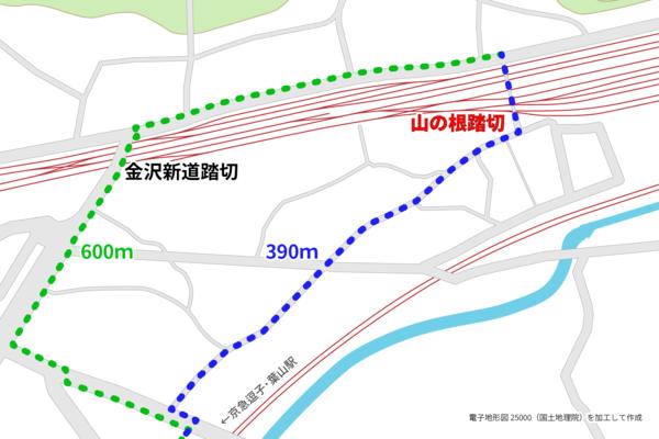 山の根踏切経由・金沢新道踏切経由のルート比較図