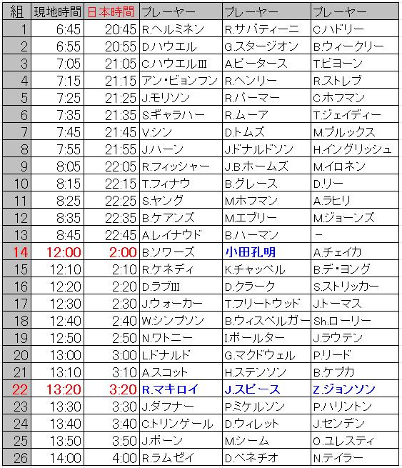 f:id:h-idayu:20150811170440p:plain