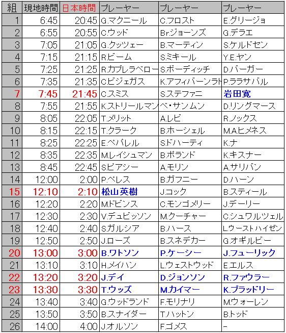 f:id:h-idayu:20150811170735p:plain