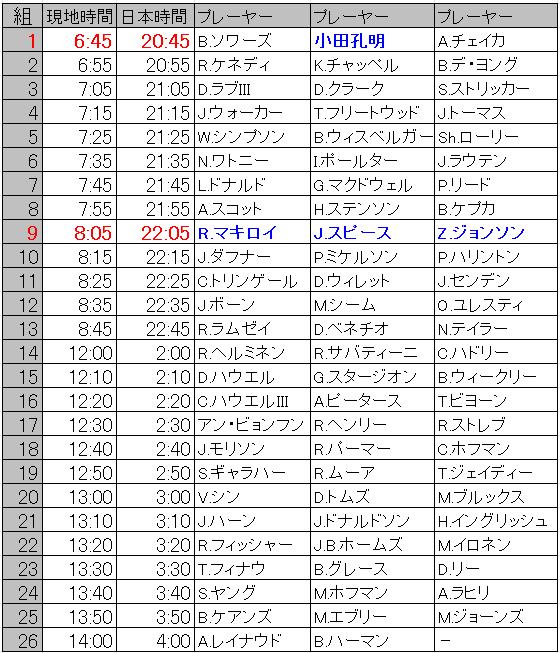 f:id:h-idayu:20150811170821p:plain