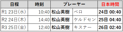 f:id:h-idayu:20160322140032p:plain