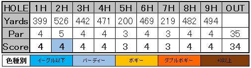 f:id:h-idayu:20160704013154j:plain