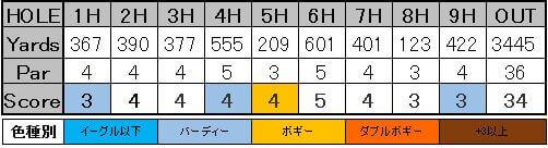 f:id:h-idayu:20160715033136j:plain