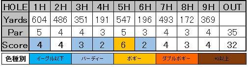 f:id:h-idayu:20160814074526j:plain