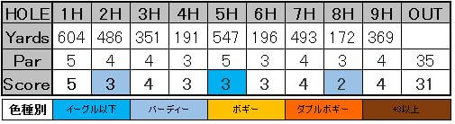 f:id:h-idayu:20160815120803j:plain